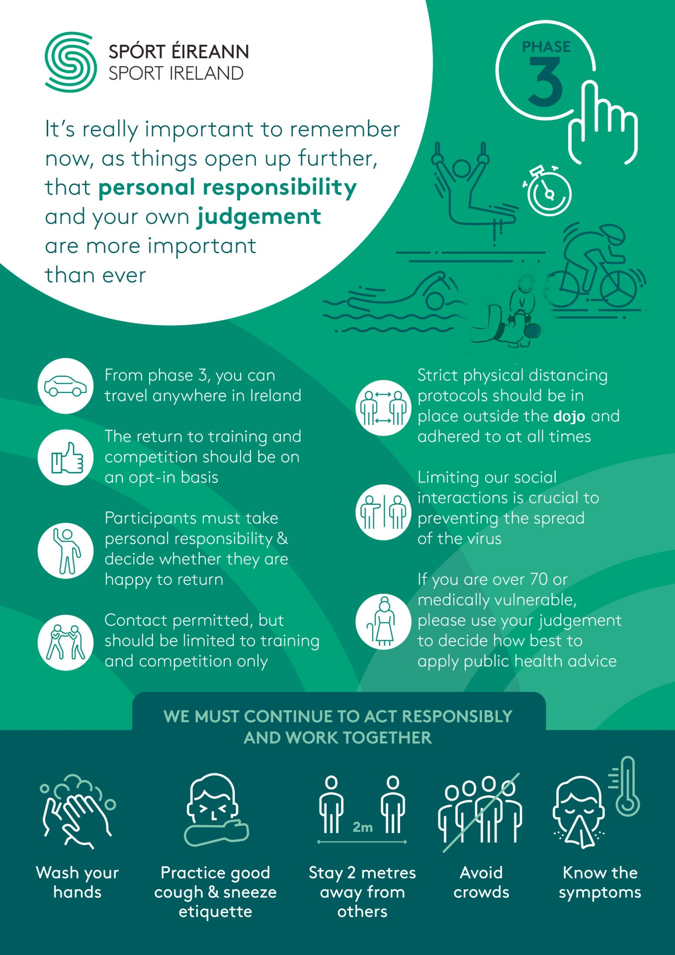 Personal Responsibility Infographic Sports Ireland COVID-19